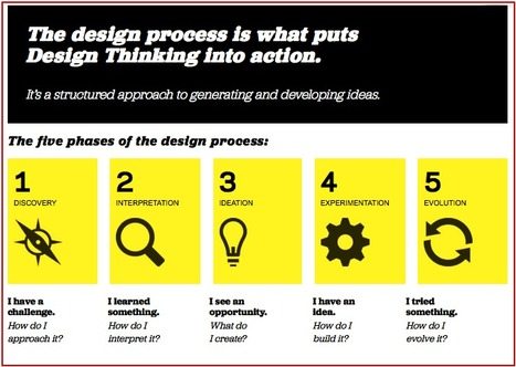 Hacking the Classroom: Beyond Design Thinking | learning21andbeyond | Scoop.it
