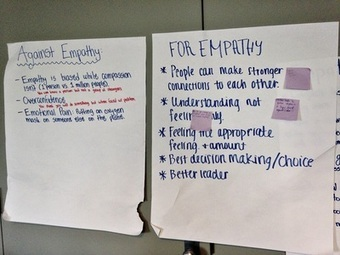 Leading with Empathy in the 21st Century  Course Description   Empathy Curriculum   Scoop.it
