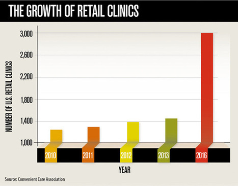How Doctors can Compete with Retail Clinics in 2017 | Hopital 2.0 | Scoop.it