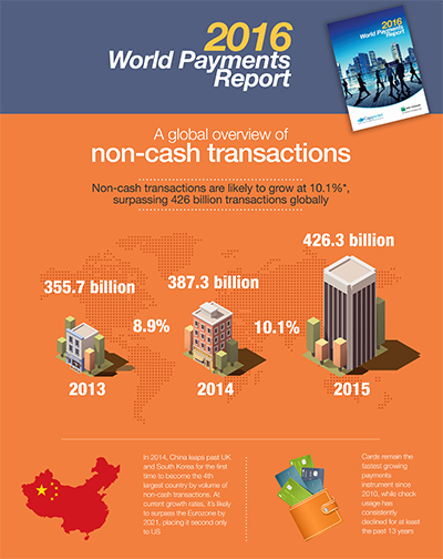 China overtakes UK in digital payment volumes - Cap Gemini BNP World Payments Report 2016 [Free download] | Payments 2.0 | Scoop.it