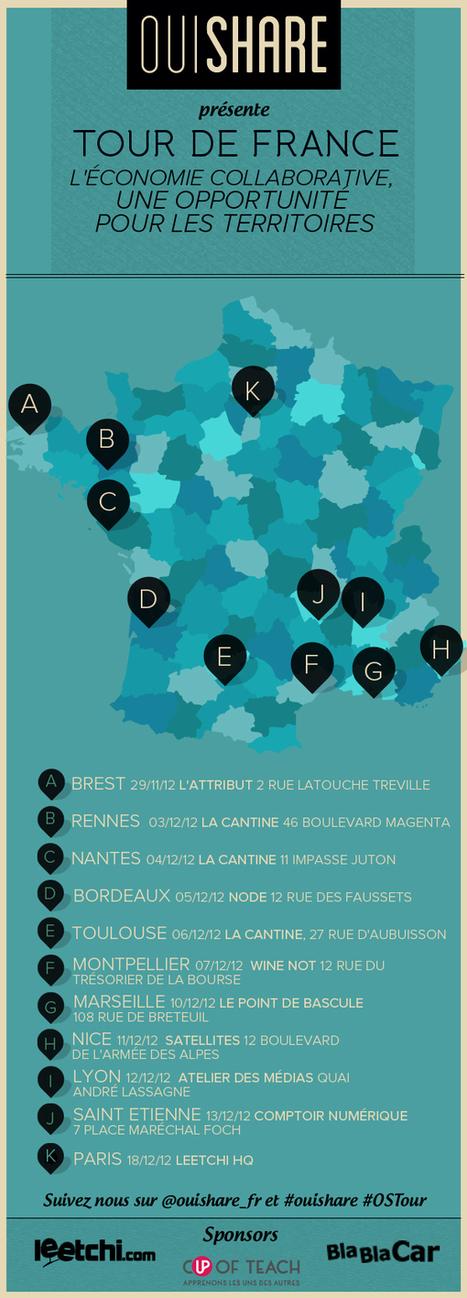 OuiShare Tour : l'économie collaborative, une opportunité pour les territoires | Conception, écritures interactives | Scoop.it
