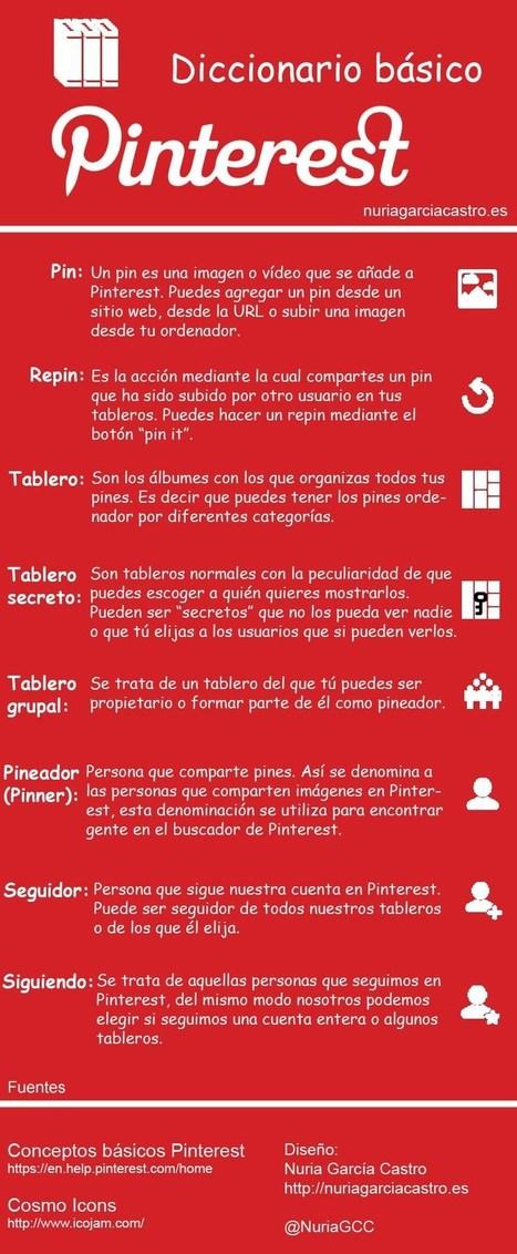 Diccionario básico de Pinterest   Las TIC en el aula de ELE   Scoop.it