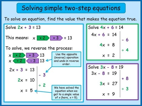 Linear Equations in One Variable RS Aggarwal Cl...