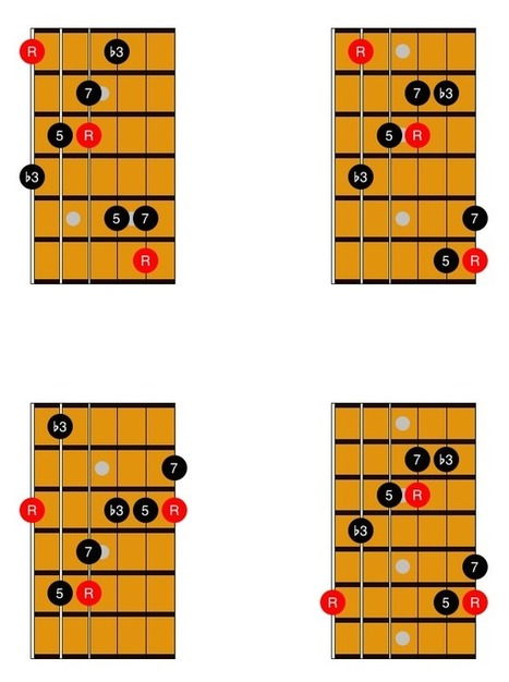 The Complete Guide to Jazz Guitar Arpeggios | Discovery Guitar World | Scoop.it