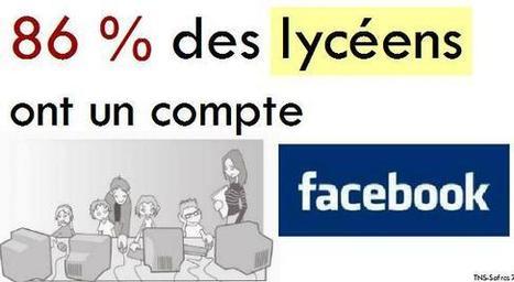 Pratiques numériques des jeunes en 2012   Le numérique en bib   Scoop.it