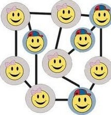 Teachers' Comprehensive Guide to The Use of Social Networking in Education   The Best Of Social Media   Scoop.it
