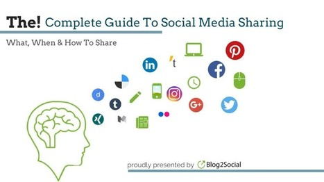 A CompleteGuide to Social Media Sharing, Cross-Posting and Cross-Promoting   Limited English Proficiency   Scoop.it