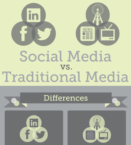 40 Infographics & Cheat Sheets For Social Media Marketers | Neli Maria Mengalli's Scoop.it! Space | Scoop.it