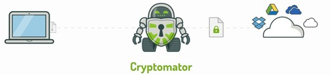 Cryptomator - Free Cloud Encryption   Time to Learn   Scoop.it