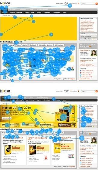ecommerce : Augmentez la vitesse de votre site pour augmenter sa conversion | Ecommerce by Ecom Expert | Scoop.it