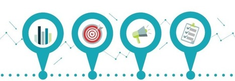Is Your Website Generating Leads or Duds? | Content Marketing & Content Strategy | Scoop.it