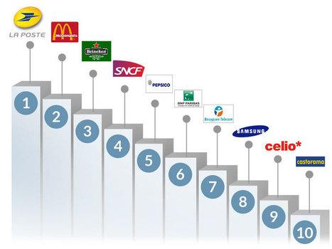 TOP 10 des meilleurs employeurs 2014 | Recrutement spécialisé - Conseil & Expertise | Scoop.it
