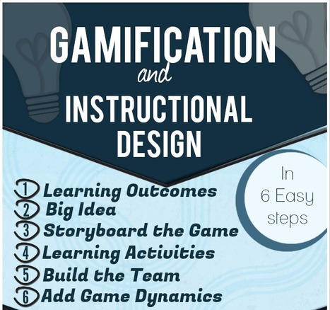 Gamification and Instructional Design | Free Web Resources for Instructional Design and Technology | Scoop.it