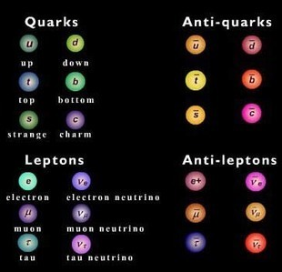 Puzzle tabla peridica qumica modelo estndar de la materia fsica de partculas urtaz Choice Image