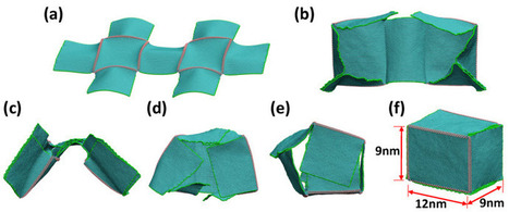 Nanoscale graphene origami cages set world record for densest hydrogen storage   Amazing Science   Scoop.it