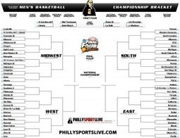 The Perfect Bracket | Yummy Math | Technology in Education | Scoop.it