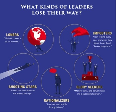 Why Leaders Lose Their Way | Motivational Leadership | Scoop.it