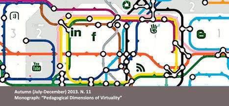 Dimensiones Pedagógicas de la Virtualidad @rev_... | Didáctica | Scoop.it