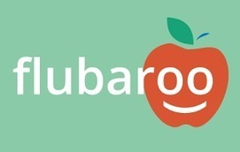 Flubaroo Overview - Welcome to Flubaroo   Serious Play   Scoop.it
