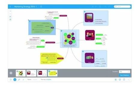 MindMeister. Outil de création de cartes mentales – Les Outils Tice | NUMÉRIQUE TIC TICE TUICE | Scoop.it