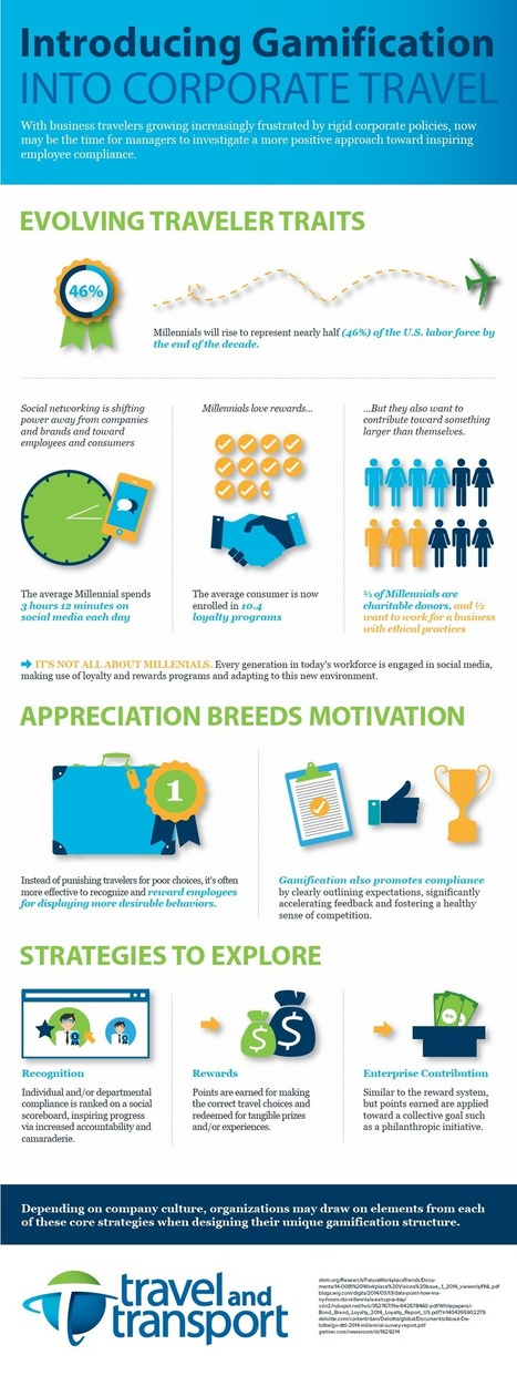Infographic – Introducing Gamification into Corporate Travel | Infographics | Scoop.it