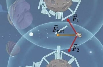 Superposition of Gravitational Forces in Angry Birds Space | PhysicsLearn | Scoop.it