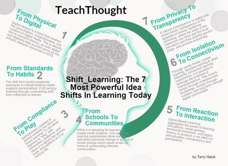 Tomorrow's Learning Today: 7 Shifts To Create A Classroom Of The Future | learning21andbeyond | Scoop.it