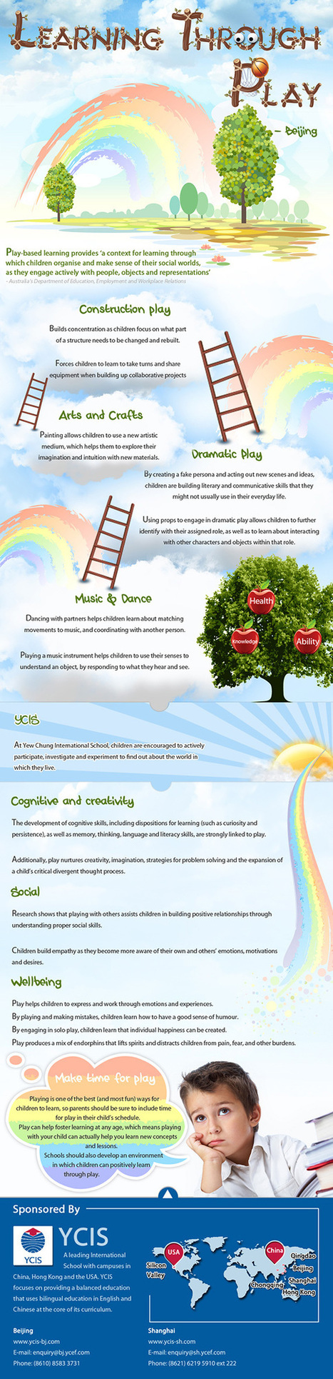 Learning Through Play Infographic | KB...Konnected's  Kaleidoscope of  Wonderful Websites! | Scoop.it