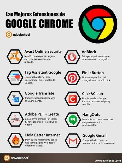 Las mejores extensiones de Google Chrome #infografia #infographic | elearning | Scoop.it
