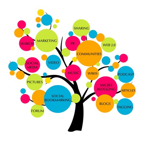Importance of Outsourcing SEO Service in India | Software Development Company | Scoop.it