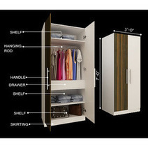 Standardized Wardrobes Designer Wardrobes Tw