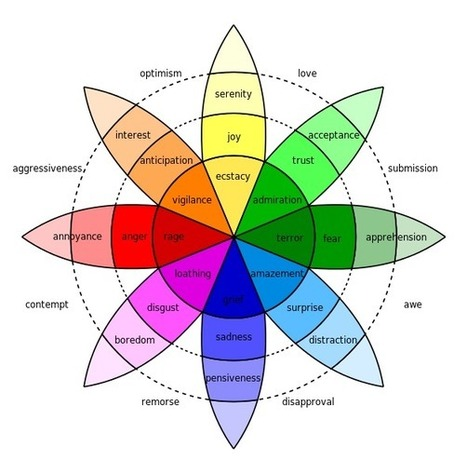 Colors & Conversions of a Website have a Deep Connection | internet marketing | Scoop.it
