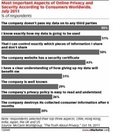 Social media strategy ? We don't need one ! | pharma digital marketing mix | Scoop.it