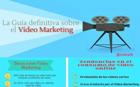 La guía más completa sobre Vídeo Marketing (infografía) | Utilización de Twitter la Educación | Scoop.it