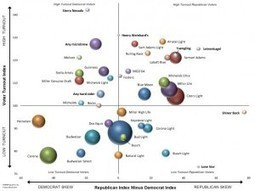Will Diet Pepper, Pepsi, and Big Data Determine the Outcome of Tomorrow's Election? | Social media armando | Scoop.it