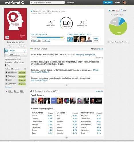10 outils indispensables pour le twitteur-veilleur | Réfléchir le numérique | Scoop.it