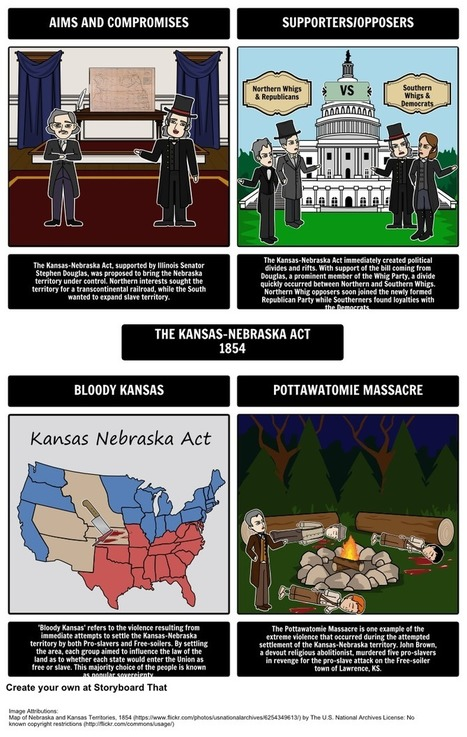 1850s America | Lincoln-Douglas Debates | Compromise of 1850 | edu-trip | Scoop.it