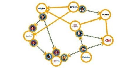 Come Google+ e la authorship stanno cambiando la link building   SEO or not SEO   Scoop.it