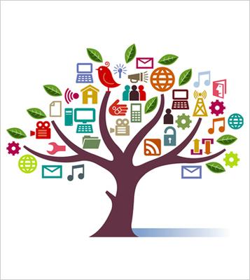 Curating Content For Social Media Channels | Logicserve Digital's Online Marketing Blog | LogicServe SEM Blog | Global Leaders | Scoop.it