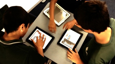 iPad students learn the most important skill | School Leaders on iPads & Tablets | Scoop.it
