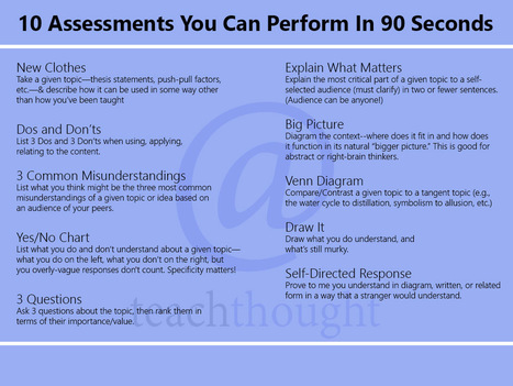 10 Assessments You Can Perform In 90 Seconds | Specific Learning Disabilities | Scoop.it