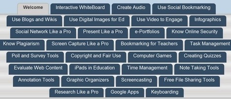 All that Teachers Need to Use Technology in Their Classroom | Integrating Technology in the Classroom | Scoop.it