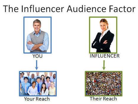 El papel de los Influencers en social media | Soyunamarca | social branding | Scoop.it