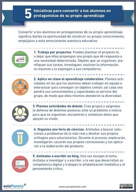 Claves de Innovación de Centro: Aprendizaje basado en Proyectos | Aprendizaje Cooperativo - Aprendizaje por Proyectos | Recursos Primaria en Scoop.it | Scoop.it