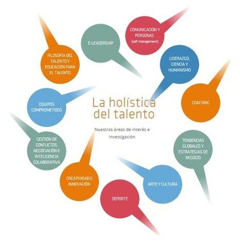 Edulcoro el empleo 2.0: Human Age Institute   Semanal Orientación y #Empleo   Scoop.it