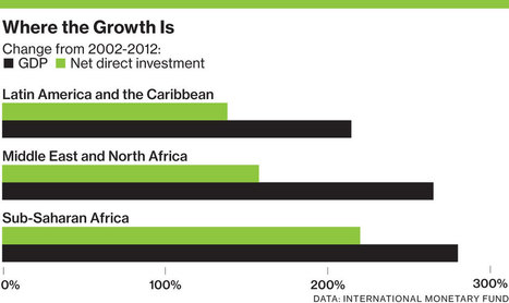Bankers and Dealmakers Set Their Sights on Africa - Businessweek | Africa - financing | Scoop.it