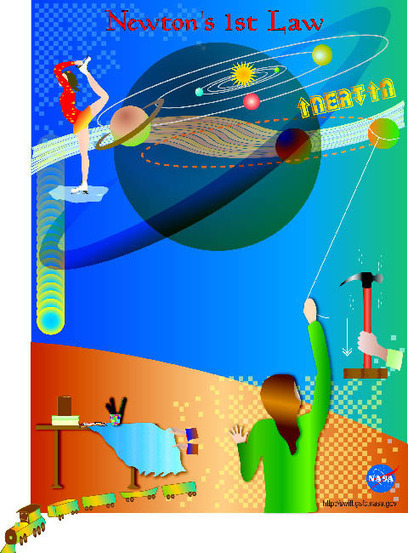 Newton's First Law Activities | PhysicsLearn | Scoop.it