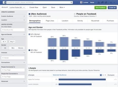 Facebook lance un outil marketing pour mieux connaître vos (futurs) consommateurs | FrenchWeb.fr | Facebook Pages | Scoop.it