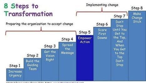 John Kotter's 8 Steps to Transformation - Analysis | Managing performance | Scoop.it