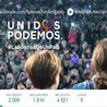 polarización y movilización de pasiones en las redes sociales